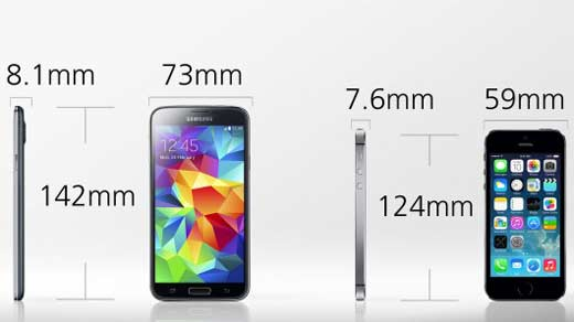 comparatif-galaxy-s5-vs-iphone-5s-taille-dimensions