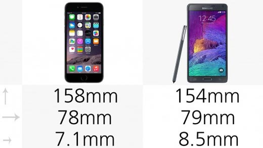 galaxy-note-4-vs-iphone-6-plus-dimensions