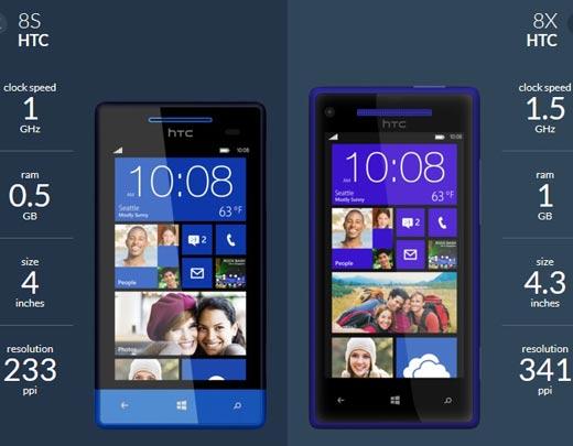 htc-windows-phone-8-8x-8s